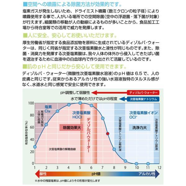 除菌水 次亜塩素酸水 お試しセット(スプレー300ml&詰替パウチ500ml)除菌 消臭 ノロウイルス O157 新型 インフルエンザウイルス 送料無料|nenrin|05
