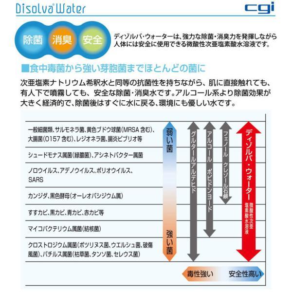 次亜塩素酸水 ディゾルバウォーター 詰替パウチ500ml(最大2L分) O157 除菌 消臭 赤ちゃん ペットに|nenrin|04