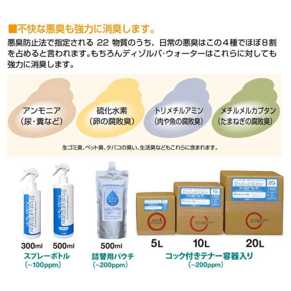 次亜塩素酸水 ディゾルバウォーター 詰替パウチ500ml(最大2L分) O157 除菌 消臭 赤ちゃん ペットに|nenrin|06