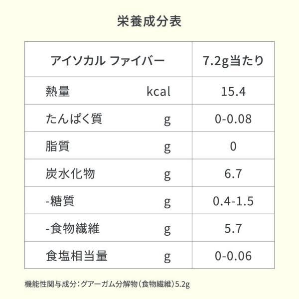 アイソカルサポート ファイバー 7.2g×30 (NHS 食物繊維 便秘 血糖 ) nestle 12
