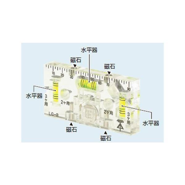 未来工業 LG-B ボックスレベルゲージ(LED付) [代引き不可]