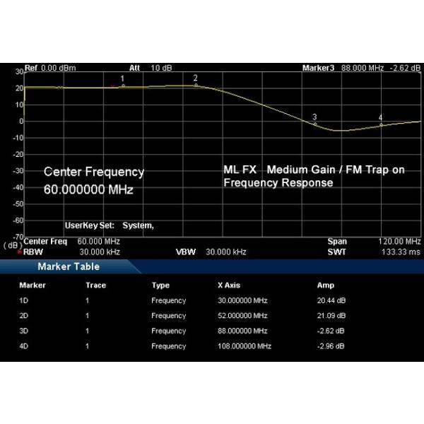 Megaloop FXアクティブループアンテナ|neu-tek2|03