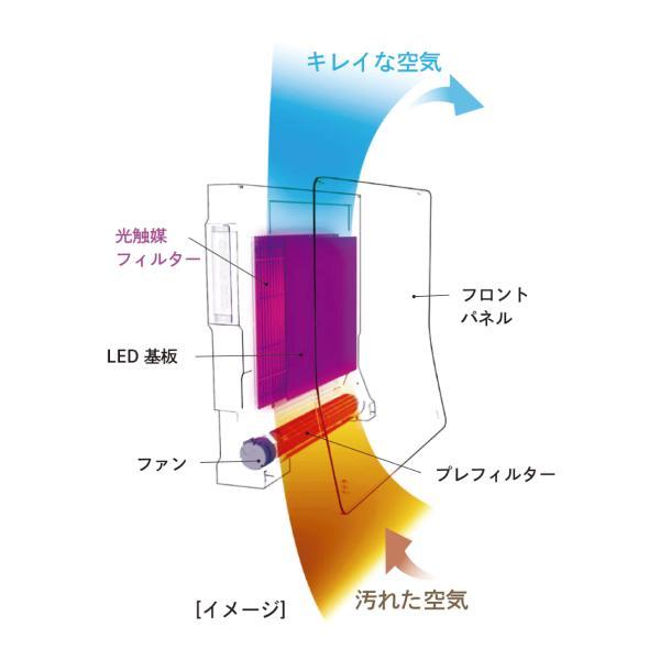 カルテック 光触媒除菌・脱臭機(8畳まで ホワイト) KALTECH TURNED K(ターンド・ケイ) KL-W01|newbeauty|06