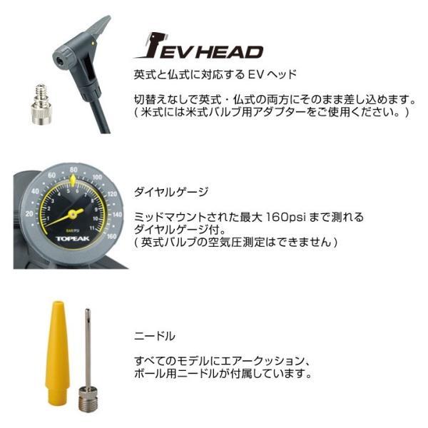 自転車 空気入れ ポンプ 仏式 TOPEAK トピーク JeoBlow MAX HP2 トピーク ジョーブロー マックスHP2 英式 仏式 米式対応|nextbike|02