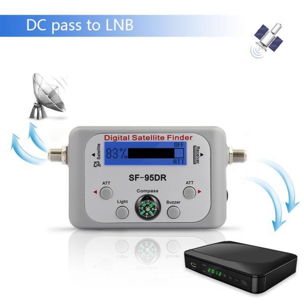 BS/スカパー(CS)/スカパープレミアム衛星放送信号強度メーター測定に必要な同軸ケーブル付(コンパス付き)(グレー)