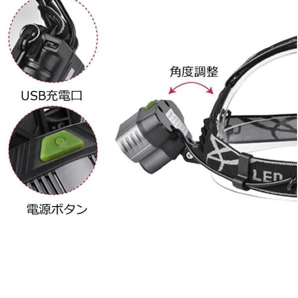 LEDヘッドライト 超高輝度10000ルーメン 防水仕様 5段階点灯 EXPOLIGHT