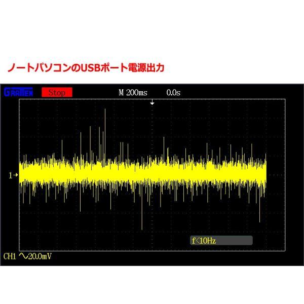 FX-AUDIO- PGN2 USBノイズフィルター機構付きUSBスタビライザー『Plate Goodbye Noises II』|nfj|06