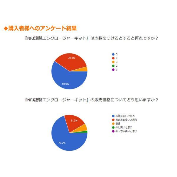 NFJ謹製エンクロージャー自作キット[MODEL-PLS] 組立式スピーカーキット Peerless PLS-P830985に最適化 日本製MDF採用|nfj|09