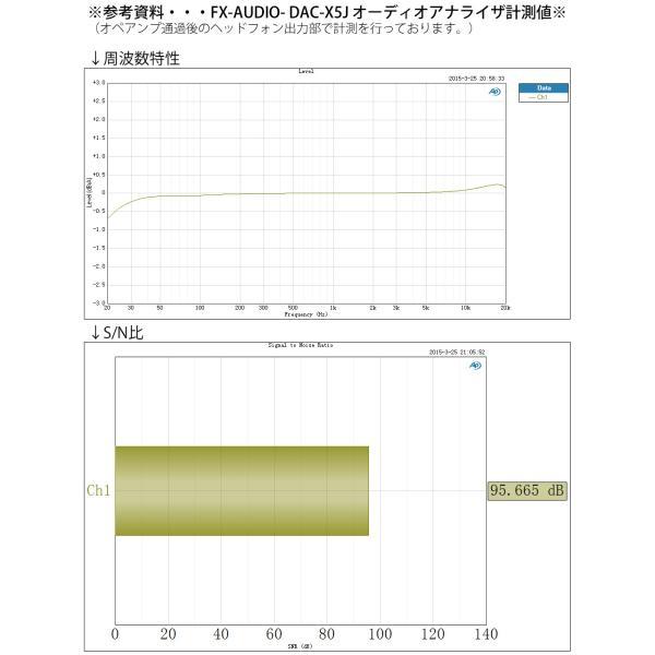 FX-AUDIO- DAC-X5J[シルバー]ハイレゾ対応DAC&ヘッドフォンアンプ 最大24bit 192kHz|nfj|04