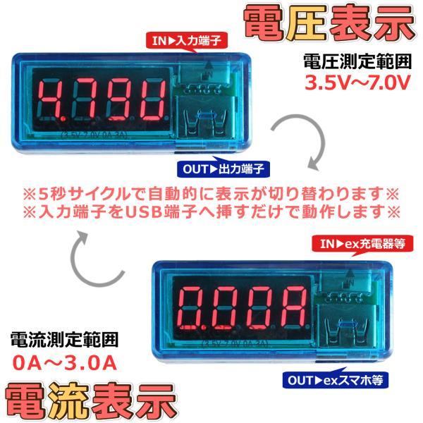 CHARGER Doctor という名のUSB電圧/電流計 [スマホ、充電器の点検等に!USB電源チェッカー]|nfj|02