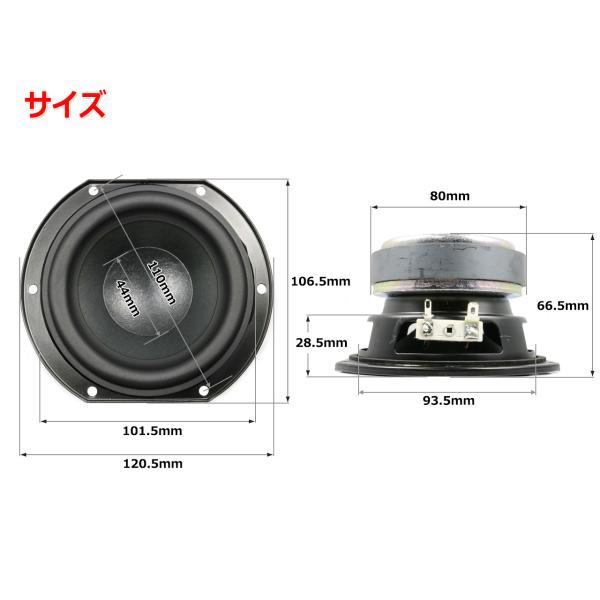 高出力・ウーハーユニット 4インチ(101.5mm) 6Ω/MAX100W [スピーカー自作/DIYオーディオ]|nfj|02