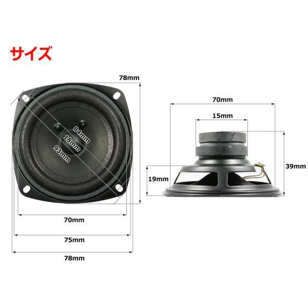 ALTEC LANSING 3インチ(75mm) ダブルマグネットスピーカーユニット 4Ω/8W [スピーカー自作/DIYオーディオ]|nfj|02