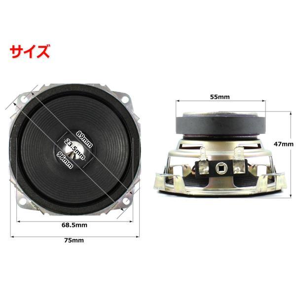 フルレンジスピーカーユニット3インチ(75mm) 3Ω/MAX60W [スピーカー自作/DIYオーディオ]|nfj|02