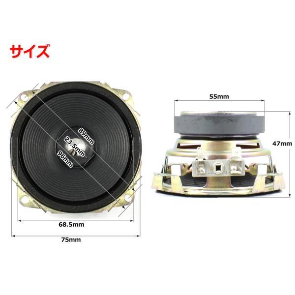 フルレンジスピーカーユニット3インチ(75mm) 6Ω/MAX60W [スピーカー自作/DIYオーディオ]|nfj|02