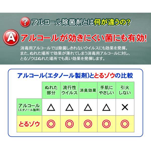 日本製 次亜塩素酸水 20L とるゾウ 独自製法により出荷後400日以上の保存可能 除菌水 濃度400ppm 酢酸の次亜塩素酸水 20L ---5890---|nickangensuisosui|16