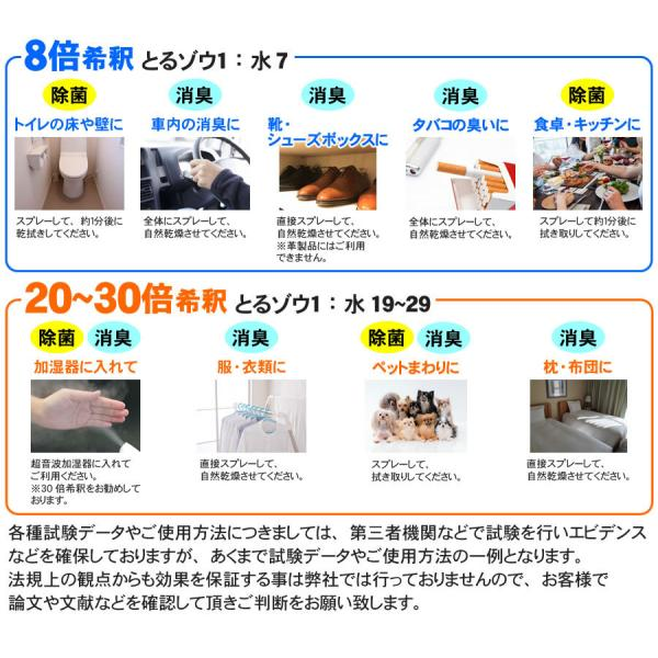日本製400ppm 次亜塩素酸水20L とるゾウ(アルコール消毒液 業務用 や エタノール消毒液 業務用とは違う)注目の混合型の次亜塩素酸水 -5890-|nickangensuisosui|07