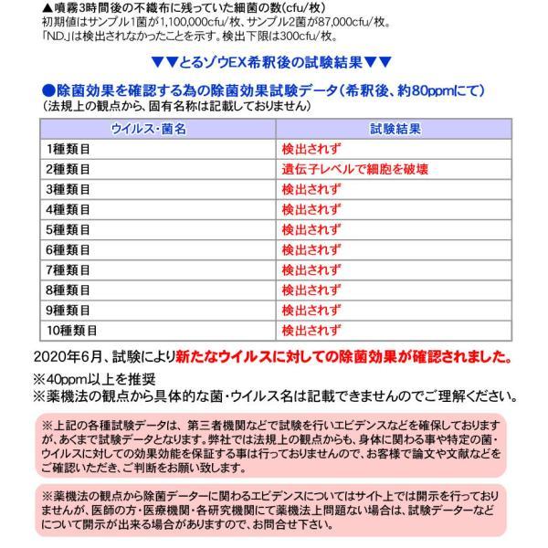 日本製 400日長期保管が可能 次亜塩素酸水20L 濃度400ppm とるゾウ20L レビューで送料無料 安全、安心な除菌水---5890--- nickangensuisosui 12