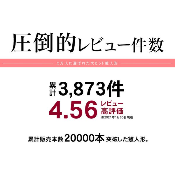 雛人形 ひな人形 数量限定!コンパクトピンク親王ケース飾り 2018|ningyohonpo|02