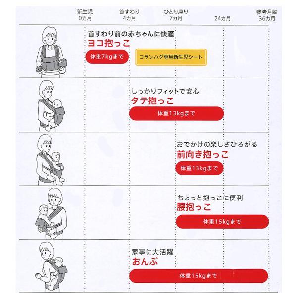 アップリカ)コランハグライト(ブラック)【ヨコ抱っこ・タテ抱っこ・おんぶ・前向き抱っこ・腰抱っこ】|nishimatsuya|06