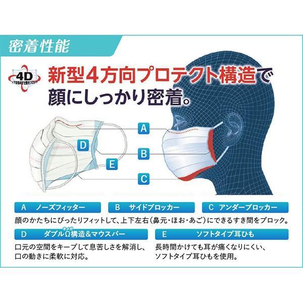 コーワ)三次元 高密着マスク ナノ 【小さめSサイズ/145mm】(ホワイト&ライトピンク/5枚入)[ ナノ繊維フィルター インフルエンザ 花粉 PM2.5 日本製 ]|nishimatsuya|06