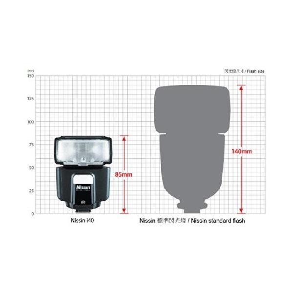 ニッシンデジタル i40 キヤノン用 【正規品】 Nissin i40 for Canon|nissindigital|04