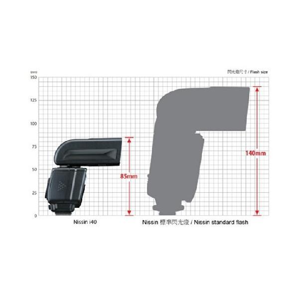 ニッシンデジタル i40 キヤノン用 【正規品】 Nissin i40 for Canon|nissindigital|05