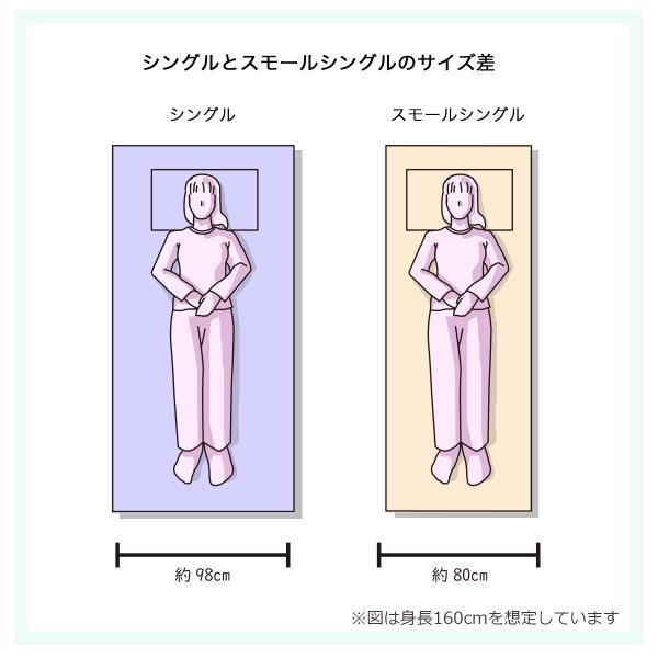 脚付きポケットコイルマットレス(スモールシングル幅80cm) ニトリ 『玄関先迄納品』 『1年保証』 nitori-net 15