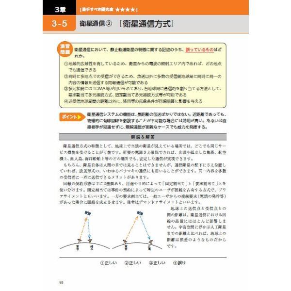 2020年版 電気通信工事施工管理技士 突破攻略 2級学科編 nozomi-tn 06