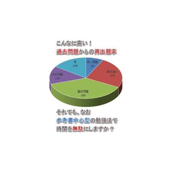 2級土木施工管理技士(技術検定)、学科試験対策、過去問題の出題範囲分析シート|nozomi-tn|04