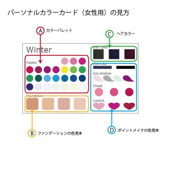 パーソナルカラー グッズ セット カード 布見本|nrkcolorshop2|04