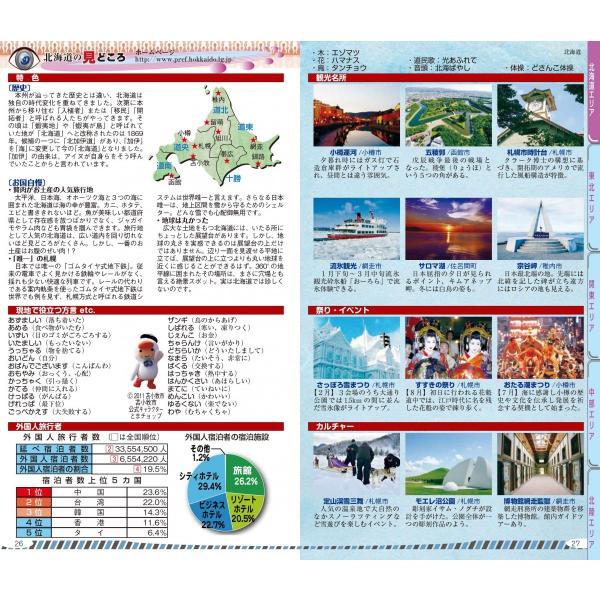 2018都道府県Data Book|nssc|03