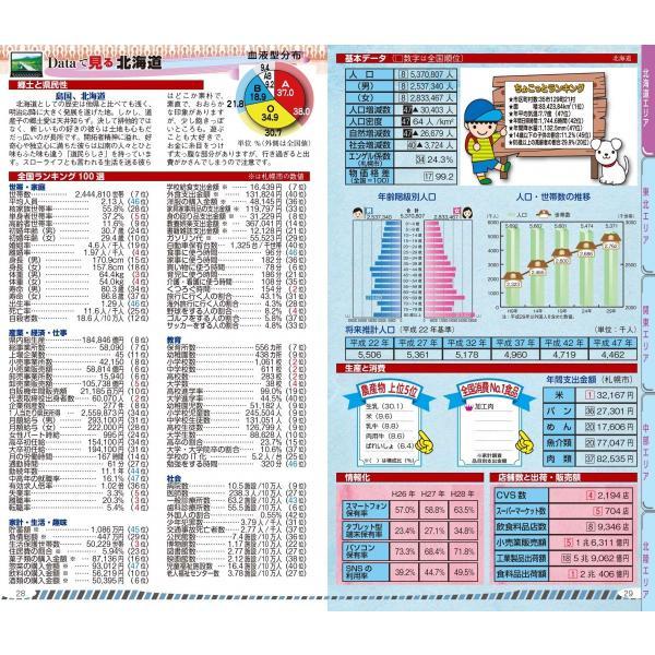 2018都道府県Data Book|nssc|04