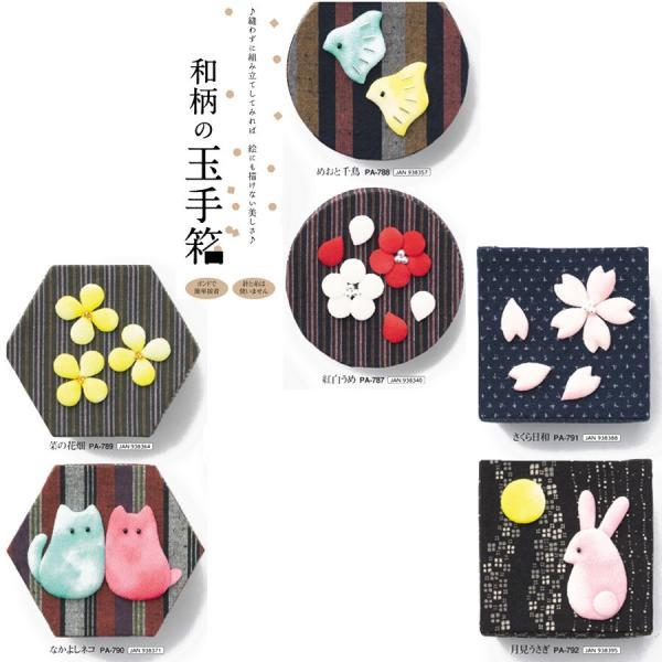 手芸キット 和柄の玉手箱 めおと千鳥 nunogatari 02