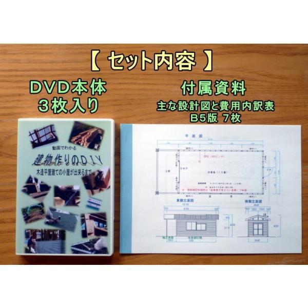 動画でわかる建物作りのDIY DVD3枚組|nyanmaru-kobo|02