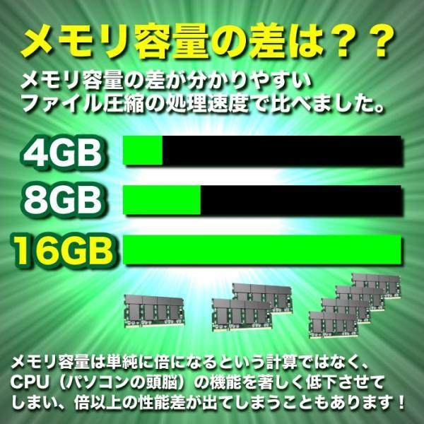 デスクトップパソコン 中古パソコン 新品SSD480GB 大画面23型液晶 Windows10 新世代Corei5 メモリ8GB DVDマルチ MicrosoftOffice2016 HP Compaq アウトレット oa-plaza 06