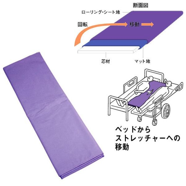 ラクラックス ミニ・ロング(防水) M64RK04(介護用品:スライディングボード)