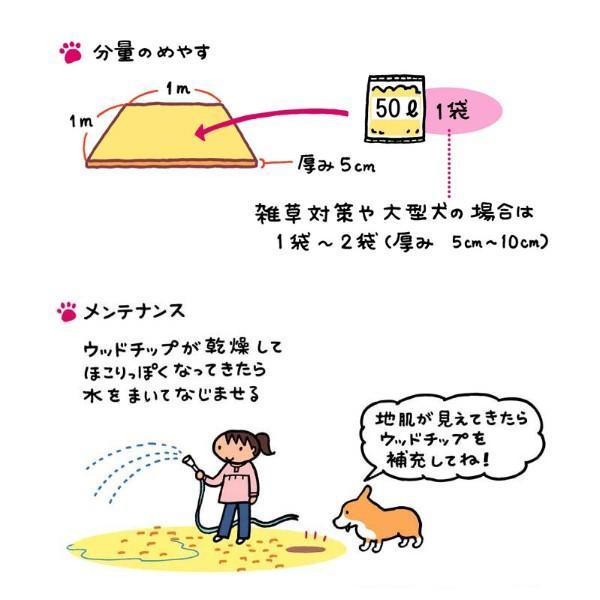 ナチュラルウッドチップ(100L)雑草対策・ドッグラン用 国産 odaiba-gardenclub 09