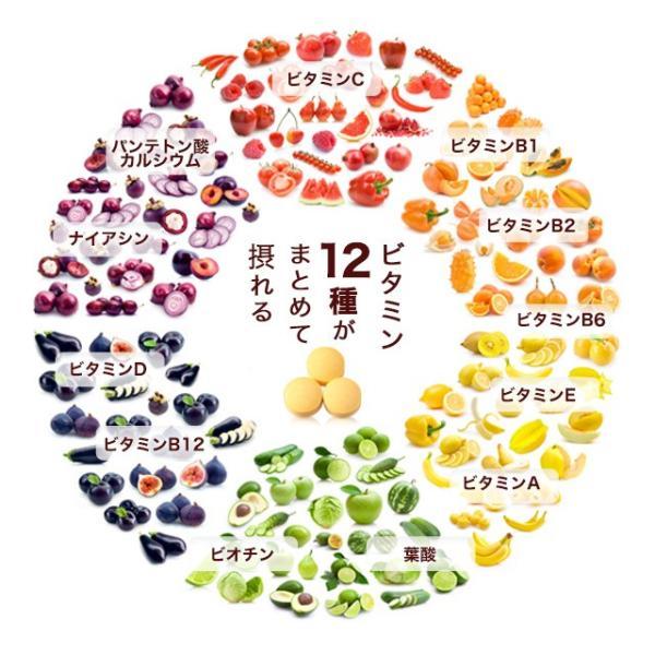 マルチビタミン 約1ヶ月分 ビタミンD ビタミンM 葉酸 サプリ 栄養機能食品 サプリメント ポイント消化_ZRB|oga|07