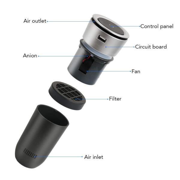 MANLI 空気清浄機 車載 USB イオン発生機 除菌 脱臭 静音 タバコ/花粉/アレル物質/PM2.5対策