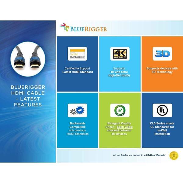BlueRigger イーサネット対応ハイスピードHDMI ケーブル 7.6m (25 ft) - CL3規格 - 3D、オーディオリターン