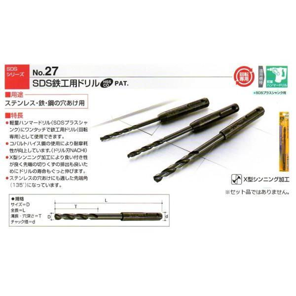 大西工業 No.27 SDS鉄工用ドリル 3.5mm×108mm 軽量ハンマードリル用(SDS軸)