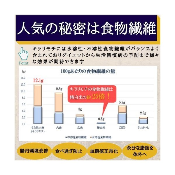 新麦 キラリもち麦 (950g×5袋) お買い得パック 令和元年岡山県産|okaman|04