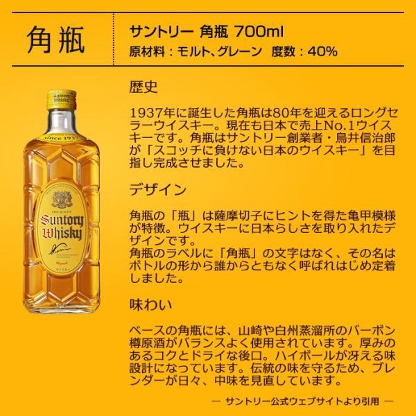 名入れ ウイスキー サントリー 角瓶 700ml - 誕生日 名前入り お父さん 父の日 プレゼント お酒|okurusake|05