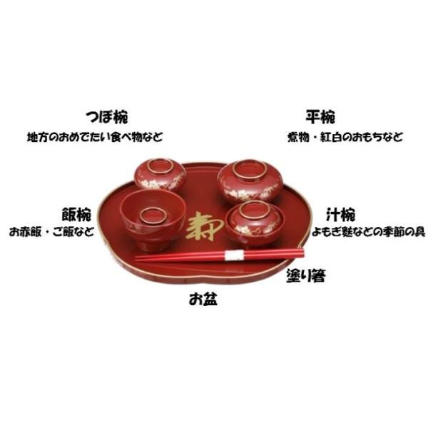 女の子 お食い初め 赤ちゃん 祝い膳食器セット 百日膳松竹梅(黒色)ギフト プレゼント oldnew 05