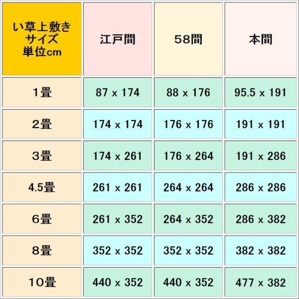 特売品 本間8帖 本間8畳 上敷 ござ い草カーペット 双目織り 10段階で7ランクの品質 おまかせ工房|omakase-factory|05