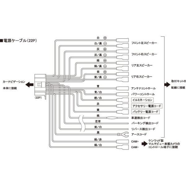 【ワントップ/OneTop】ケンウッド製カーナビゲーション用電源ケーブル TPW036DC|onetop-onlineshop|02