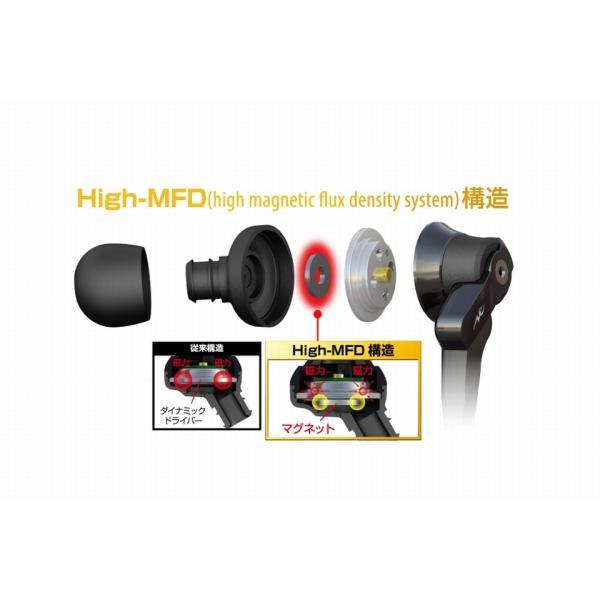 Radius HP-NHR21K