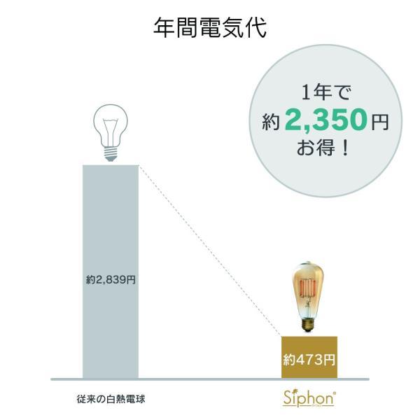 LEDフロスト電球(口金 G9)LDC2 ハロピン ナツメ電球 T型 電球色 only1-led 04