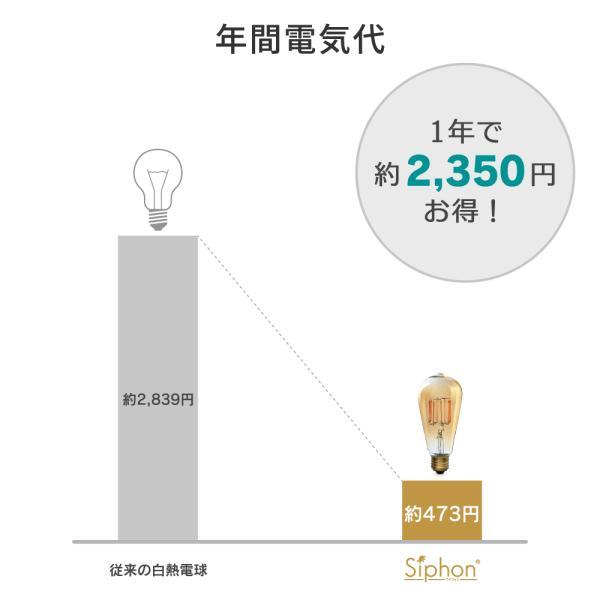【3年保証 フィラメントLED電球「Siphon」ボール70 LDF87】E26 40W相当 レトロ アンティーク インダストリアル ブルックリン 間接照明 ランプ|only1-led|06