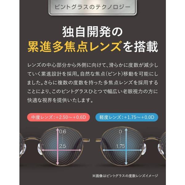【レンズクリーナー プレゼント 今月限定】老眼鏡 ピントグラス PINT GLASSES 眼鏡 視力補正用 男性 女性 メンズ レディース 全17種 送料無料|onokonoshop|06
